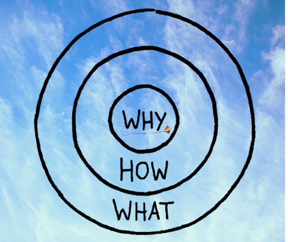 Start with your 'Why'