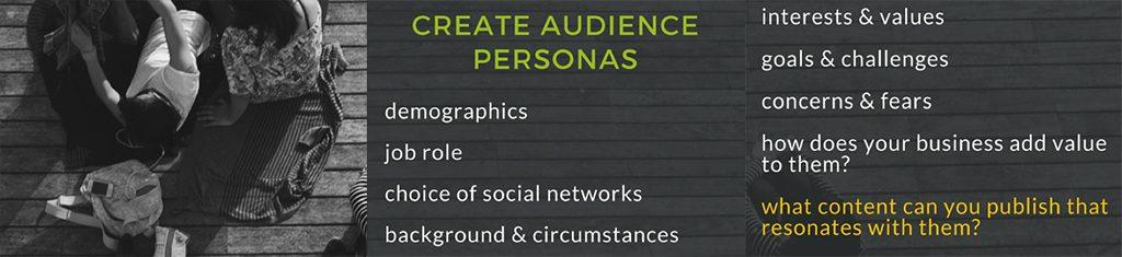 Social Media create Audience Personas
