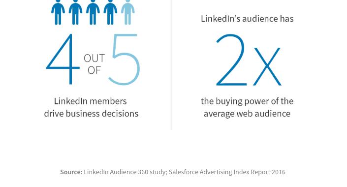 LinkedIn Advertising stats